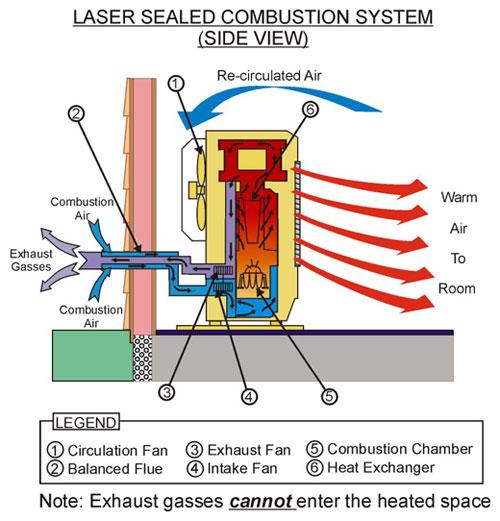 1953 Chevy Turn Signal Wiring Diagram